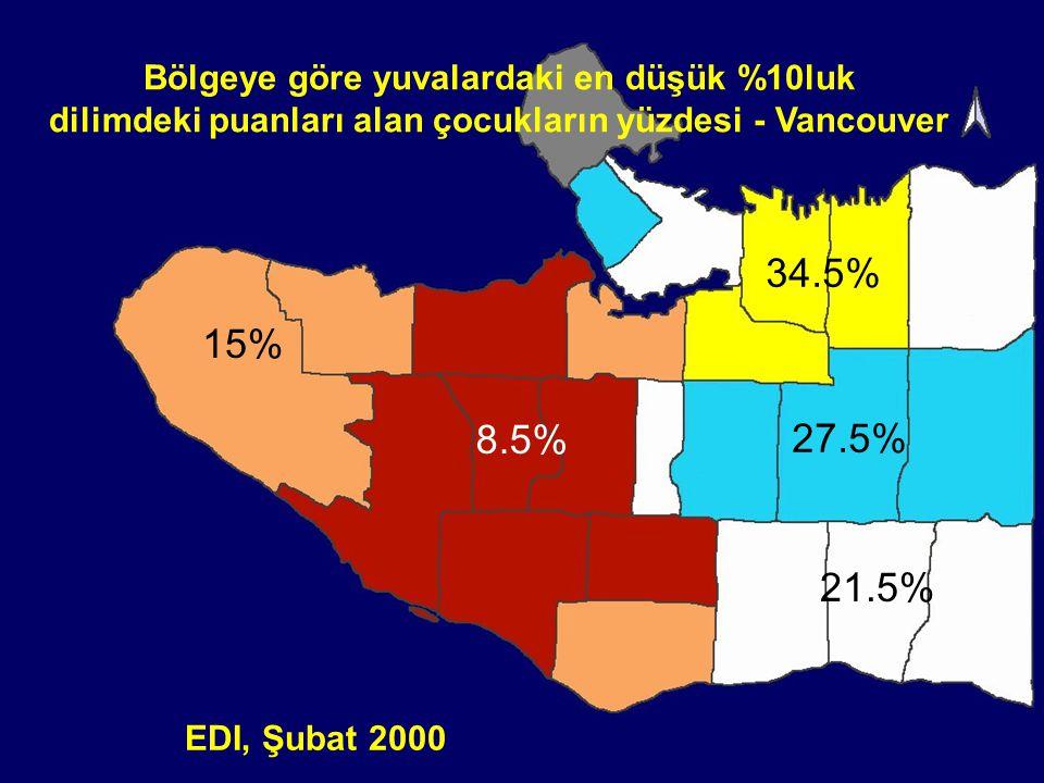 Bölgeye göre yuvalardaki en düşük %10luk dilimdeki puanları alan çocukların yüzdesi - Vancouver EDI, Şubat 2000 02-065 15% 8.5% 21.5% 27.5% 34.5%