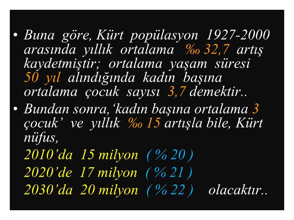"""•20.10.1927 sayımında Türkiye'nin Nüfusu 13,6 milyon ve """"anadili kürtçe/zazaca"""" olanların sayısı 1,1 milyon idi.. ( ~ % 8 ) •2000 yılında Prof. Şaban"""