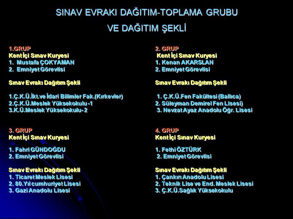 SINAV EVRAKI DAĞITIM-TOPLAMA GRUBU VE DAĞITIM ŞEKLİ 1.GRUP2.