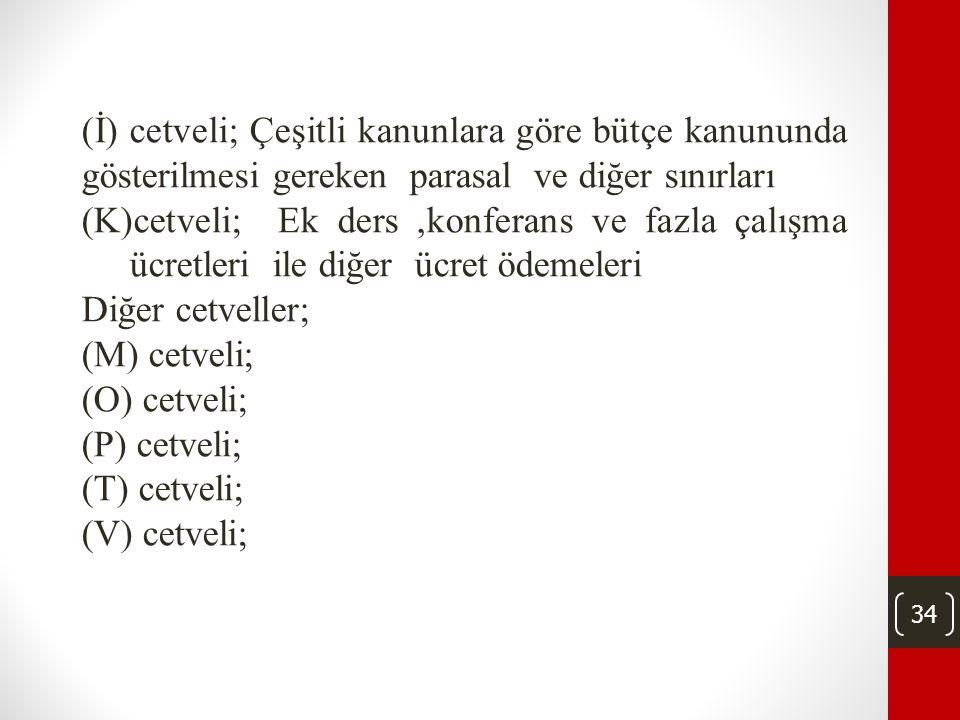 33 Bağlı Cetveller 2011 Merkezî Yönetim Bütçe Kanununa Ekli Cetveller; (A) cetveli; Giderleri gösterir cetvel (B) cetveli; Tahsiline devam olunacak ge
