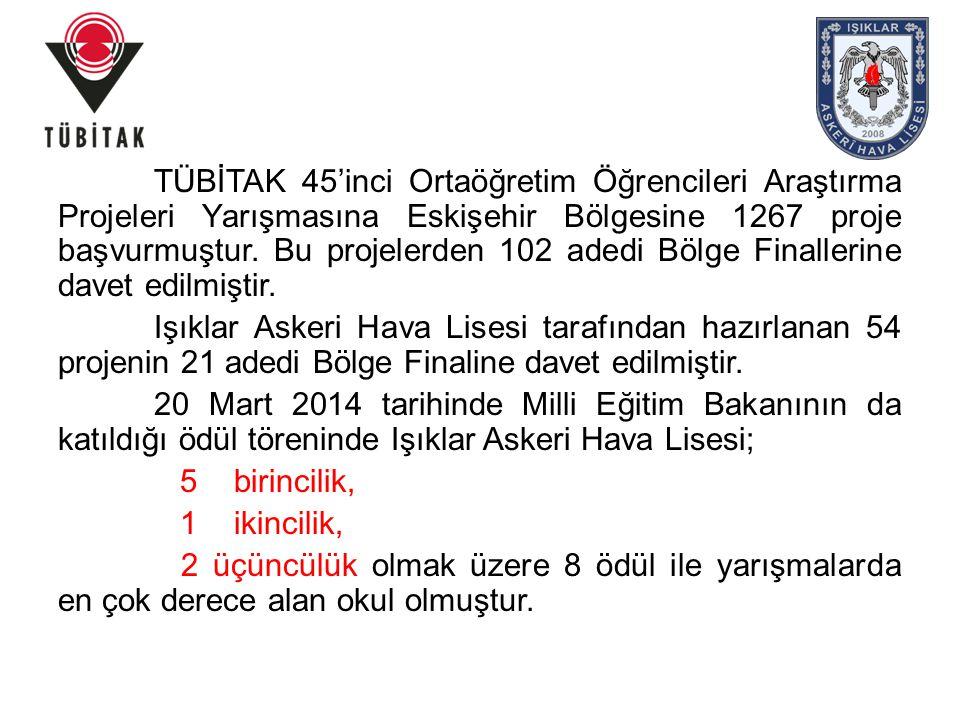TÜBİTAK 45'inci Ortaöğretim Öğrencileri Araştırma Projeleri Yarışmasına Eskişehir Bölgesine 1267 proje başvurmuştur. Bu projelerden 102 adedi Bölge Fi
