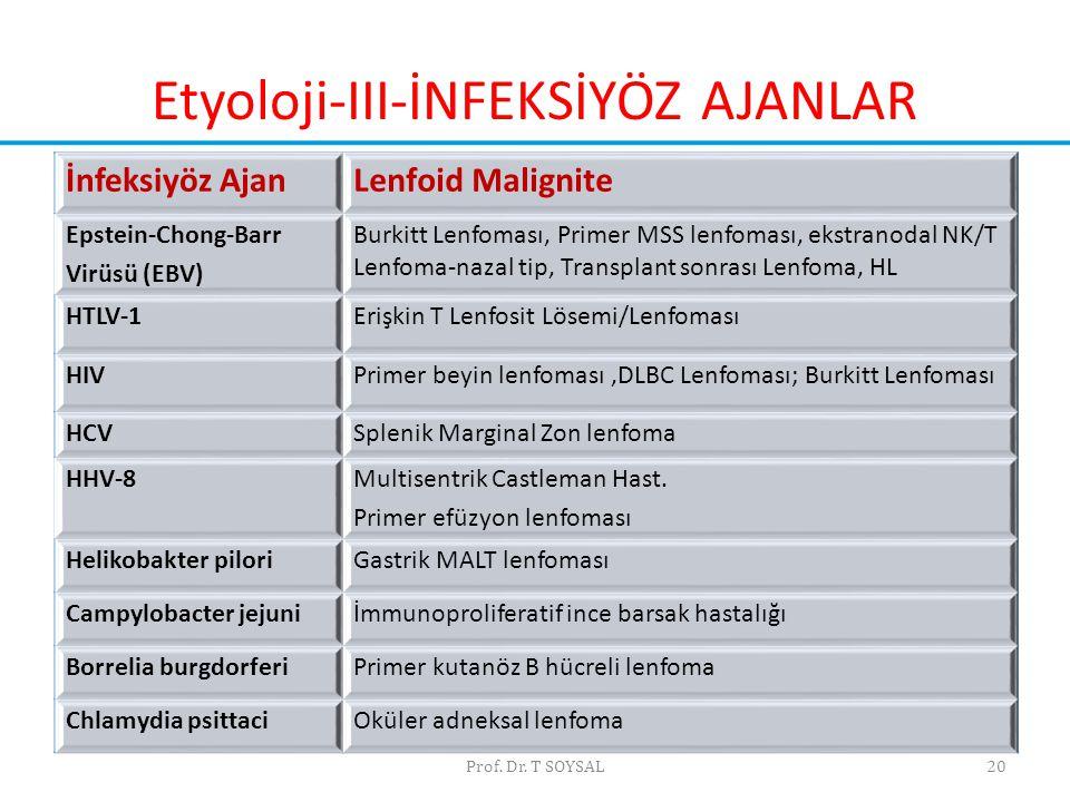 20 Etyoloji-III-İNFEKSİYÖZ AJANLAR İnfeksiyöz AjanLenfoid Malignite Epstein-Chong-Barr Virüsü (EBV) Burkitt Lenfoması, Primer MSS lenfoması, ekstranod