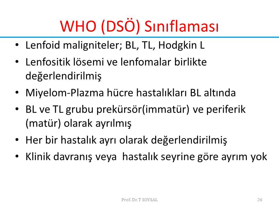 Prof. Dr. T SOYSAL26 WHO (DSÖ) Sınıflaması • Lenfoid maligniteler; BL, TL, Hodgkin L • Lenfositik lösemi ve lenfomalar birlikte değerlendirilmiş • Miy