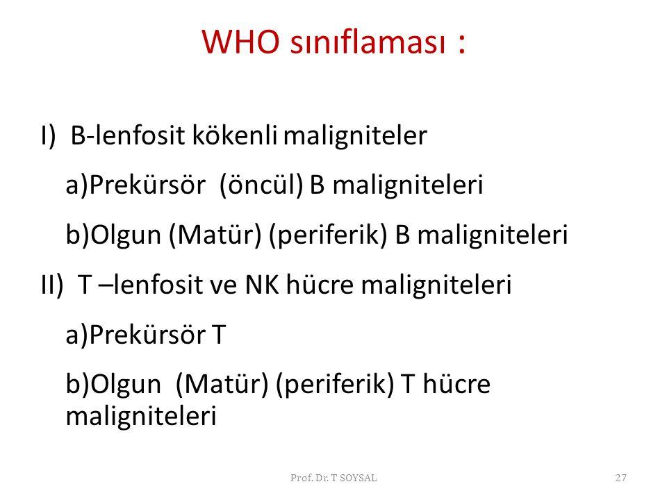 WHO sınıflaması : I) B-lenfosit kökenli maligniteler a)Prekürsör (öncül) B maligniteleri b)Olgun (Matür) (periferik) B maligniteleri II) T –lenfosit v