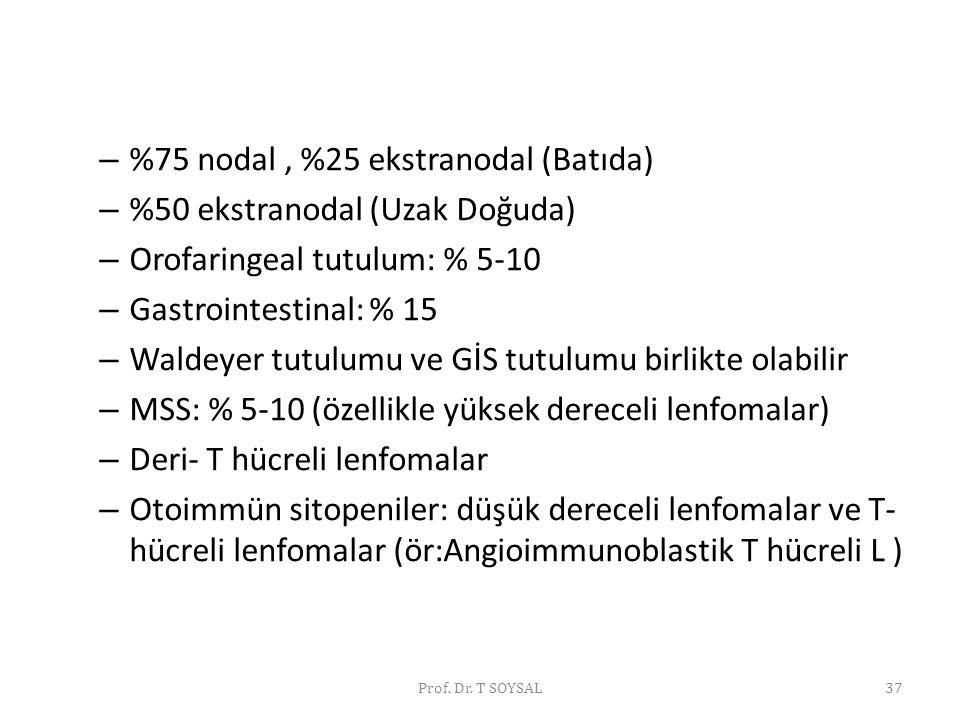 – %75 nodal, %25 ekstranodal (Batıda) – %50 ekstranodal (Uzak Doğuda) – Orofaringeal tutulum: % 5-10 – Gastrointestinal: % 15 – Waldeyer tutulumu ve G