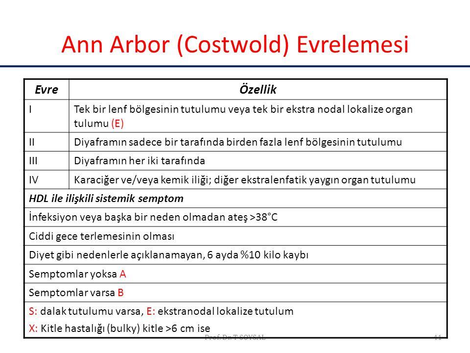 Prof. Dr. T SOYSAL41 Ann Arbor (Costwold) Evrelemesi EvreÖzellik ITek bir lenf bölgesinin tutulumu veya tek bir ekstra nodal lokalize organ tulumu (E)