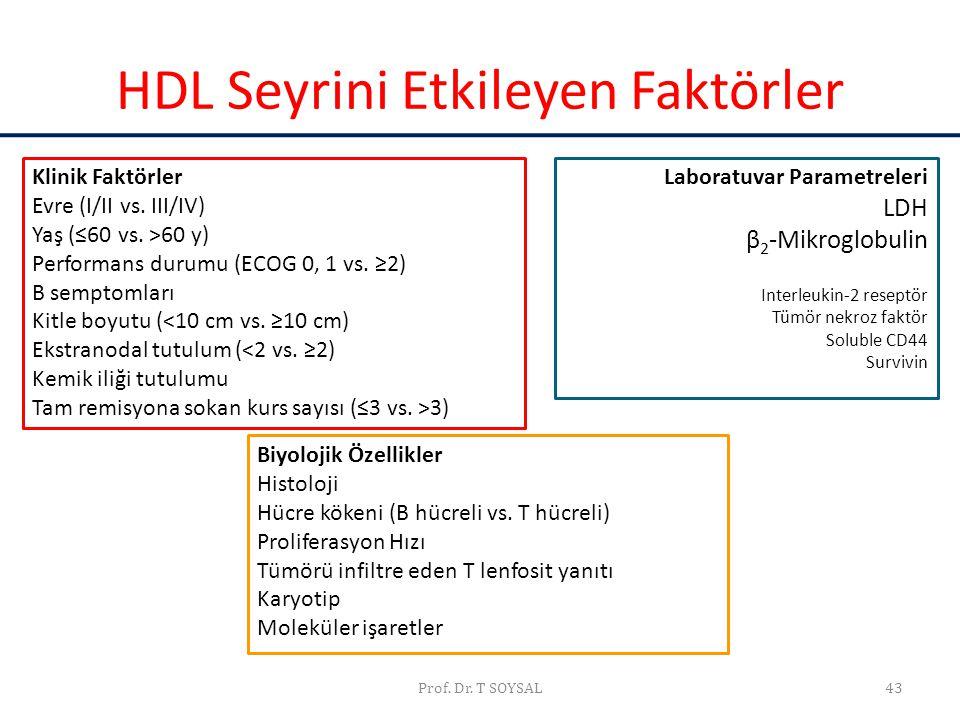 HDL Seyrini Etkileyen Faktörler Prof. Dr. T SOYSAL43 Klinik Faktörler Evre (I/II vs. III/IV) Yaş (≤60 vs. >60 y) Performans durumu (ECOG 0, 1 vs. ≥2)