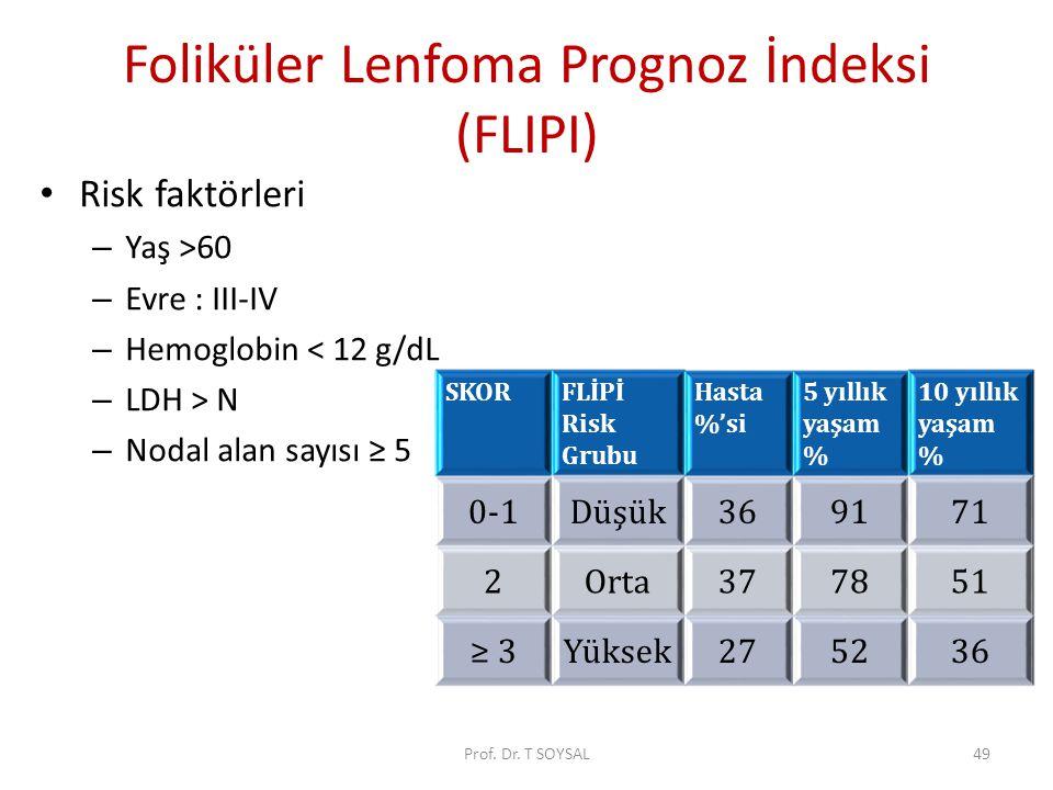 Foliküler Lenfoma Prognoz İndeksi (FLIPI) • Risk faktörleri – Yaş >60 – Evre : III-IV – Hemoglobin < 12 g/dL – LDH > N – Nodal alan sayısı ≥ 5 Prof. D