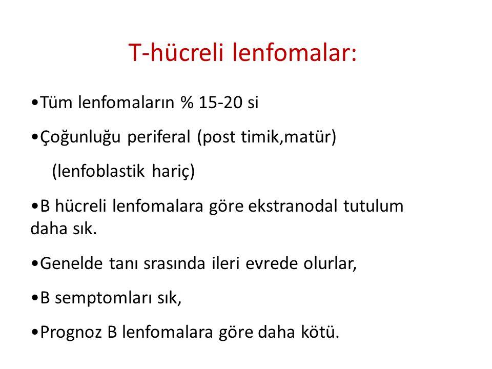 T-hücreli lenfomalar: •Tüm lenfomaların % 15-20 si •Çoğunluğu periferal (post timik,matür) (lenfoblastik hariç) •B hücreli lenfomalara göre ekstranoda