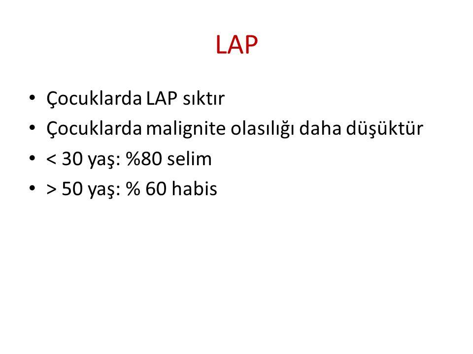LAP • Çocuklarda LAP sıktır • Çocuklarda malignite olasılığı daha düşüktür • < 30 yaş: %80 selim • > 50 yaş: % 60 habis