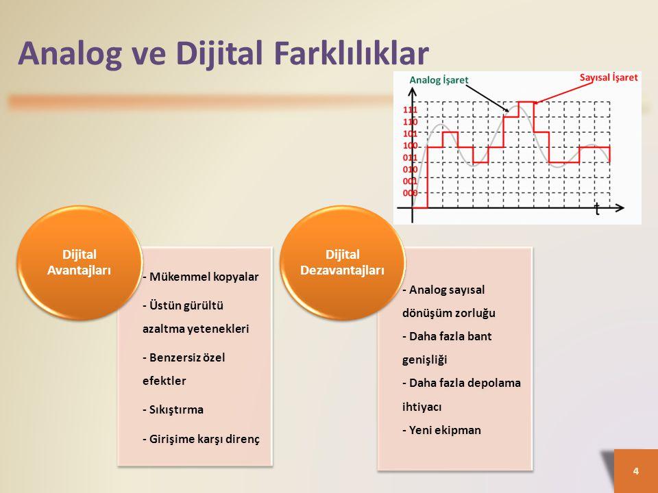 Fiber Optik • Intel Fiber Optik Light Peak Bilişim Teknolojileri Temelleri 2011, Dijital Bir Dünyada Yaşamak 15