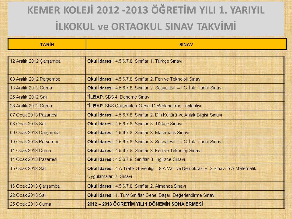KEMER KOLEJİ 2012 -2013 ÖĞRETİM YILI 1.