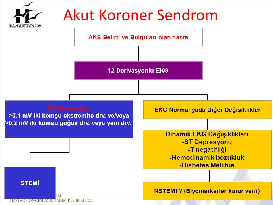 Akut Koroner Sendrom AKS Belirti ve Bulguları olan hasta 12 Derivasyonlu EKG ST elevasyonu >0.1 mV iki komşu ekstremite drv. ve/veya >0.2 mV iki komşu