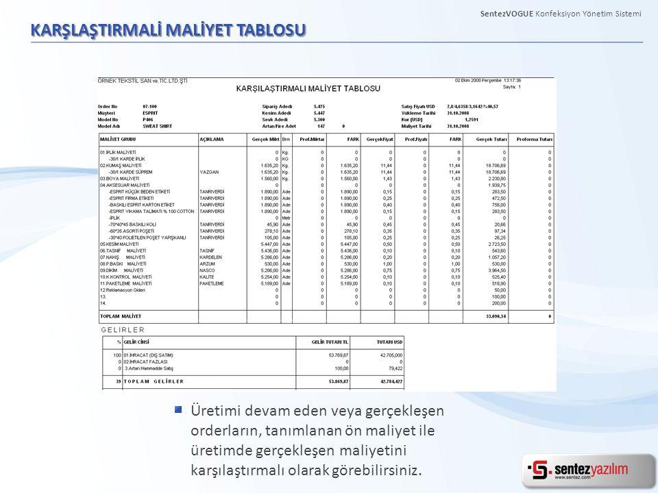 KARŞLAŞTIRMALİ MALİYET TABLOSU Üretimi devam eden veya gerçekleşen orderların, tanımlanan ön maliyet ile üretimde gerçekleşen maliyetini karşılaştırmalı olarak görebilirsiniz.