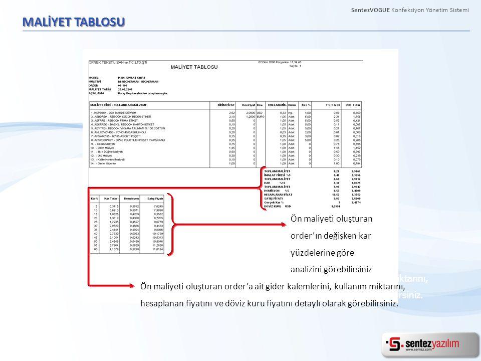 MALİYET TABLOSU SentezVOGUE Konfeksiyon Yönetim Sistemi Ön maliyeti oluşturan order'a ait gider kalemlerini, kullanım miktarını, hesaplanan fiyatını ve döviz kuru fiyatını detaylı olarak görebilirsiniz.
