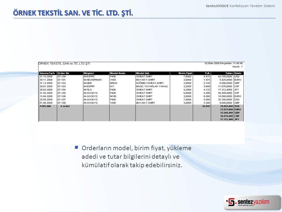 ÖRNEK TEKSTİL SAN.VE TİC. LTD. ŞTİ.