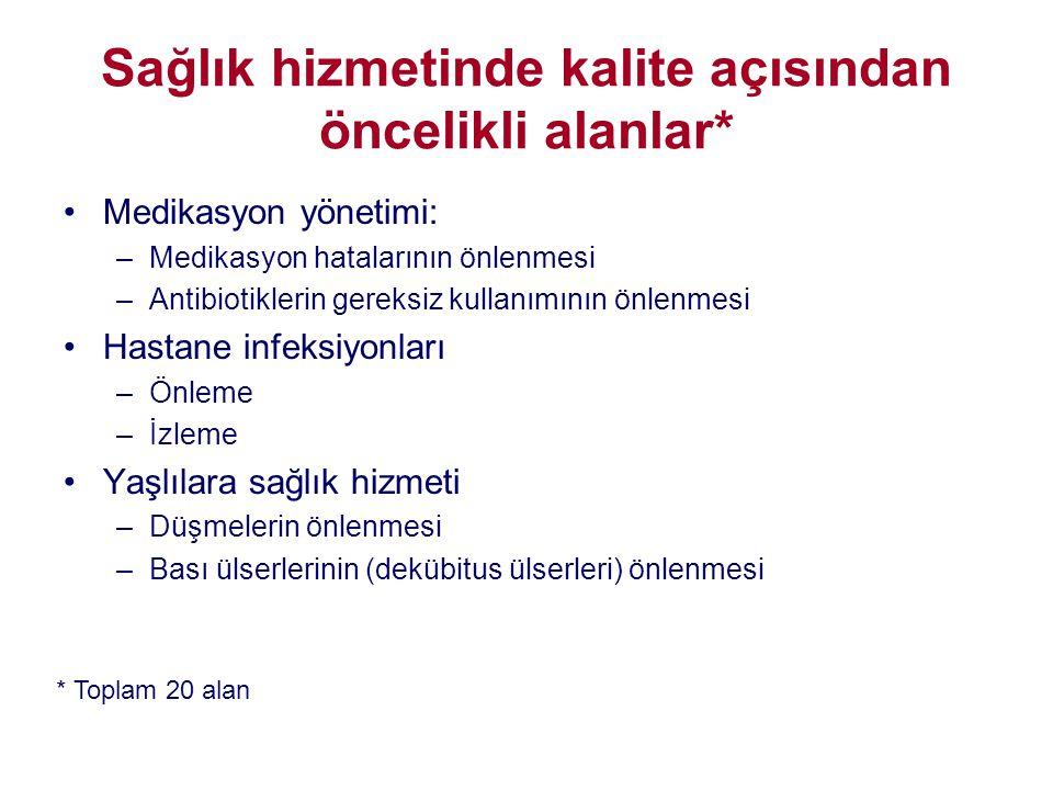 Sağlık hizmetinde kalite açısından öncelikli alanlar* •Medikasyon yönetimi: –Medikasyon hatalarının önlenmesi –Antibiotiklerin gereksiz kullanımının ö
