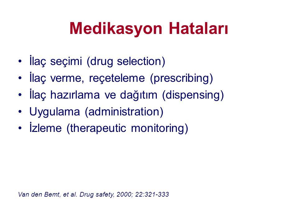Medikasyon Hataları •İlaç seçimi (drug selection) •İlaç verme, reçeteleme (prescribing) •İlaç hazırlama ve dağıtım (dispensing) •Uygulama (administrat
