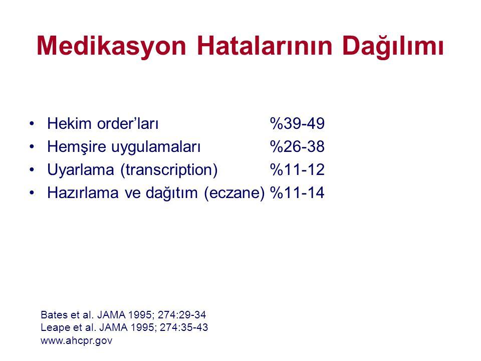 Medikasyon Hatalarının Dağılımı •Hekim order'ları%39-49 •Hemşire uygulamaları%26-38 •Uyarlama (transcription)%11-12 •Hazırlama ve dağıtım (eczane)%11-