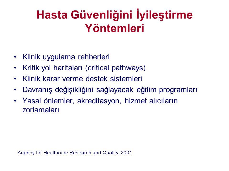 Hasta Güvenliğini İyileştirme Yöntemleri •Klinik uygulama rehberleri •Kritik yol haritaları (critical pathways) •Klinik karar verme destek sistemleri