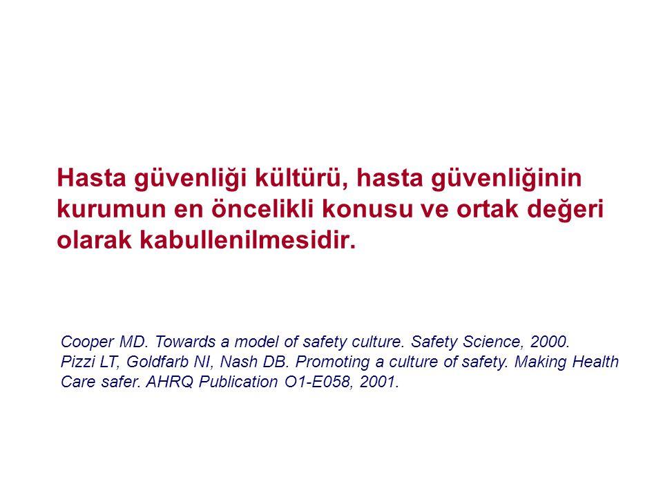 Hasta güvenliği kültürü, hasta güvenliğinin kurumun en öncelikli konusu ve ortak değeri olarak kabullenilmesidir. Cooper MD. Towards a model of safety