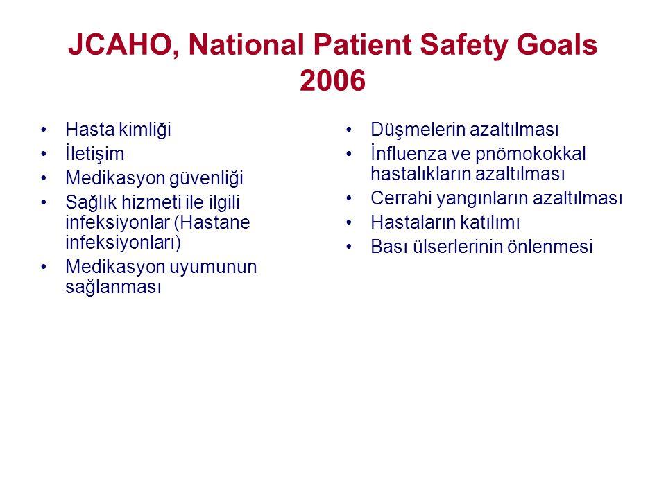 JCAHO, National Patient Safety Goals 2006 •Hasta kimliği •İletişim •Medikasyon güvenliği •Sağlık hizmeti ile ilgili infeksiyonlar (Hastane infeksiyonl