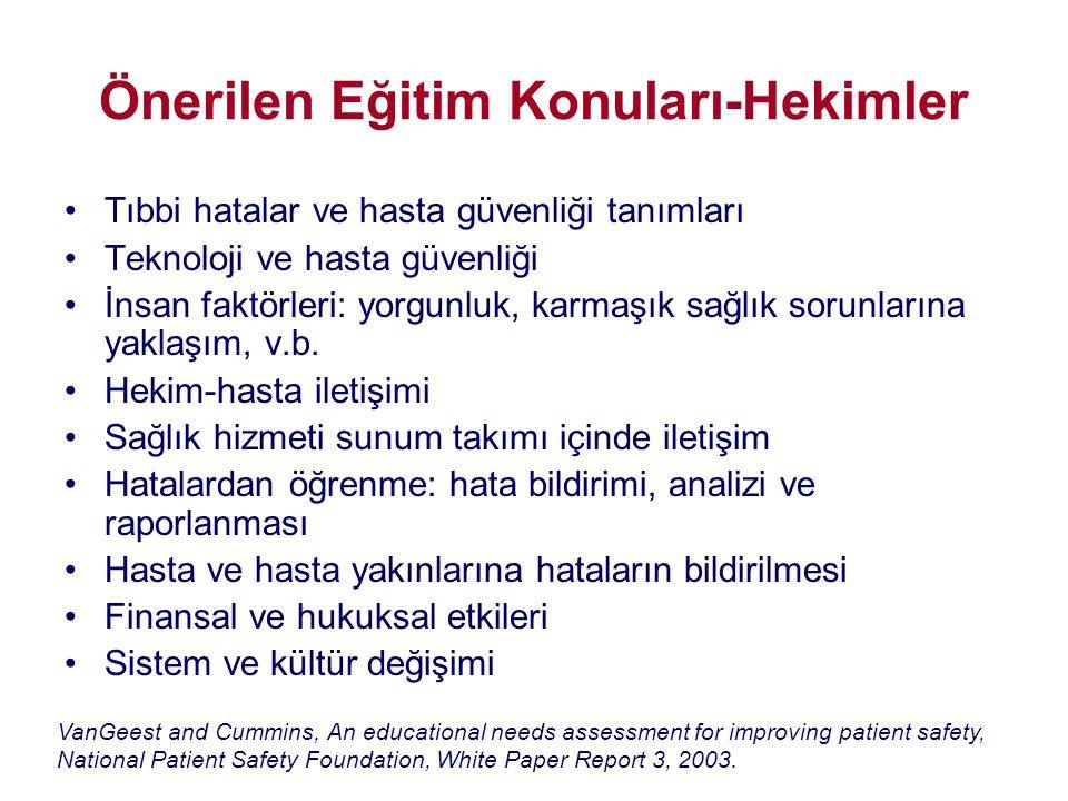 Önerilen Eğitim Konuları-Hekimler •Tıbbi hatalar ve hasta güvenliği tanımları •Teknoloji ve hasta güvenliği •İnsan faktörleri: yorgunluk, karmaşık sağ
