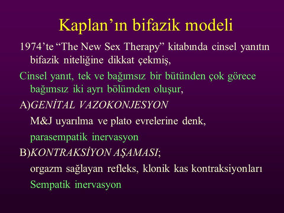 """Kaplan'ın bifazik modeli 1974'te """"The New Sex Therapy"""" kitabında cinsel yanıtın bifazik niteliğine dikkat çekmiş, Cinsel yanıt, tek ve bağımsız bir bü"""