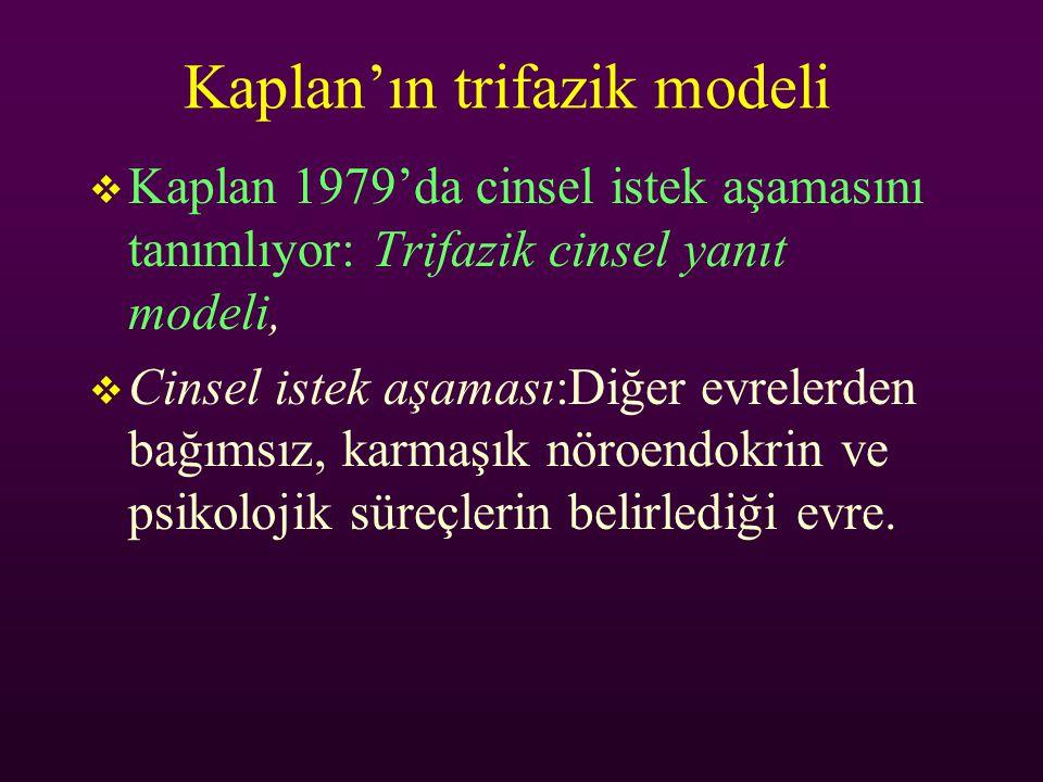 Kaplan'ın trifazik modeli  Kaplan 1979'da cinsel istek aşamasını tanımlıyor: Trifazik cinsel yanıt modeli,  Cinsel istek aşaması:Diğer evrelerden ba