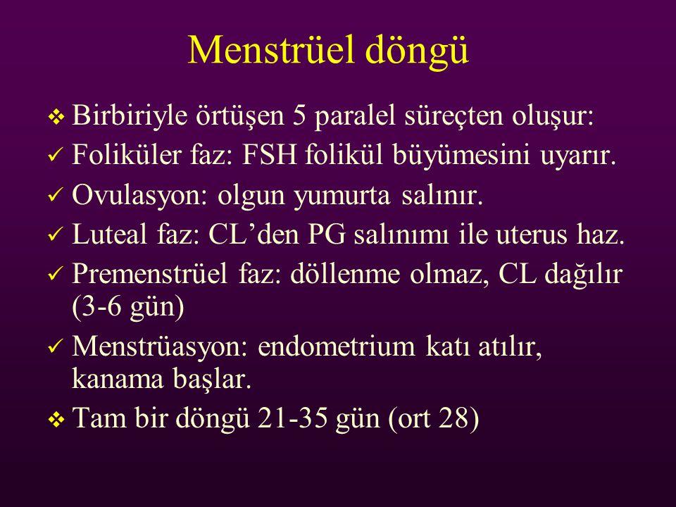 Menstrüel döngü  Birbiriyle örtüşen 5 paralel süreçten oluşur:  Foliküler faz: FSH folikül büyümesini uyarır.  Ovulasyon: olgun yumurta salınır. 