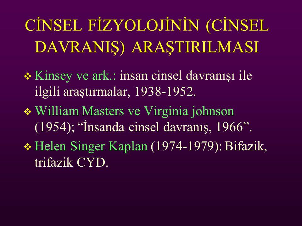 CİNSEL FİZYOLOJİNİN (CİNSEL DAVRANIŞ) ARAŞTIRILMASI  Kinsey ve ark.: insan cinsel davranışı ile ilgili araştırmalar, 1938-1952.  William Masters ve