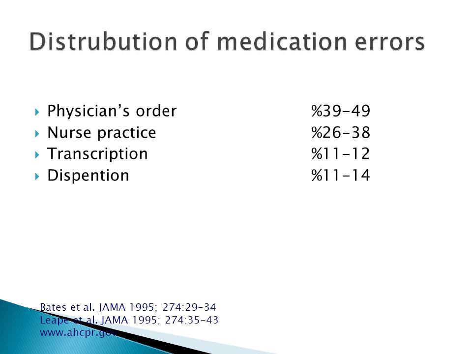 Physician's order%39-49  Nurse practice %26-38  Transcription%11-12  Dispention%11-14 Bates et al.