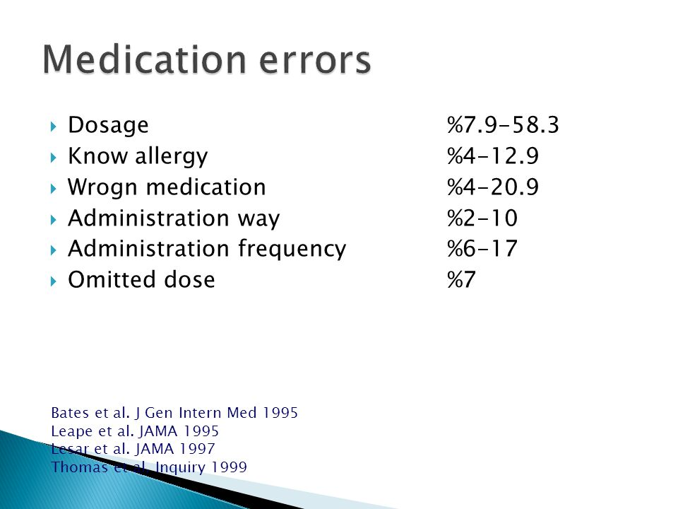  Dosage%7.9-58.3  Know allergy%4-12.9  Wrogn medication%4-20.9  Administration way%2-10  Administration frequency%6-17  Omitted dose%7 Bates et al.