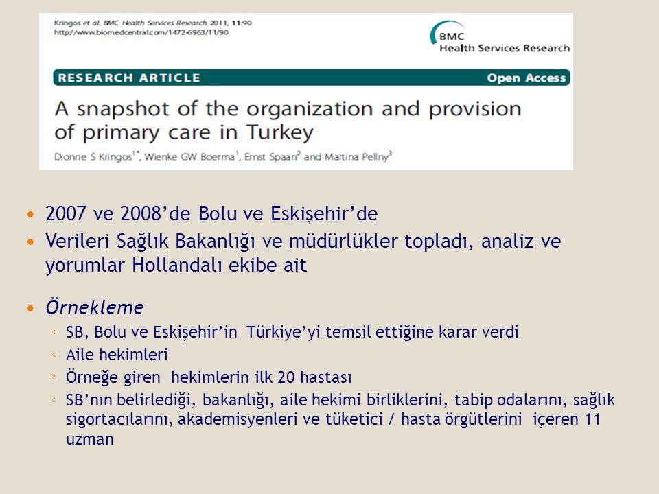  2007 ve 2008'de Bolu ve Eskişehir'de  Verileri Sağlık Bakanlığı ve müdürlükler topladı, analiz ve yorumlar Hollandalı ekibe ait  Örnekleme ◦ SB, Bolu ve Eskişehir'in Türkiye'yi temsil ettiğine karar verdi ◦ Aile hekimleri ◦ Örneğe giren hekimlerin ilk 20 hastası ◦ SB'nın belirlediği, bakanlığı, aile hekimi birliklerini, tabip odalarını, sağlık sigortacılarını, akademisyenleri ve tüketici / hasta örgütlerini içeren 11 uzman