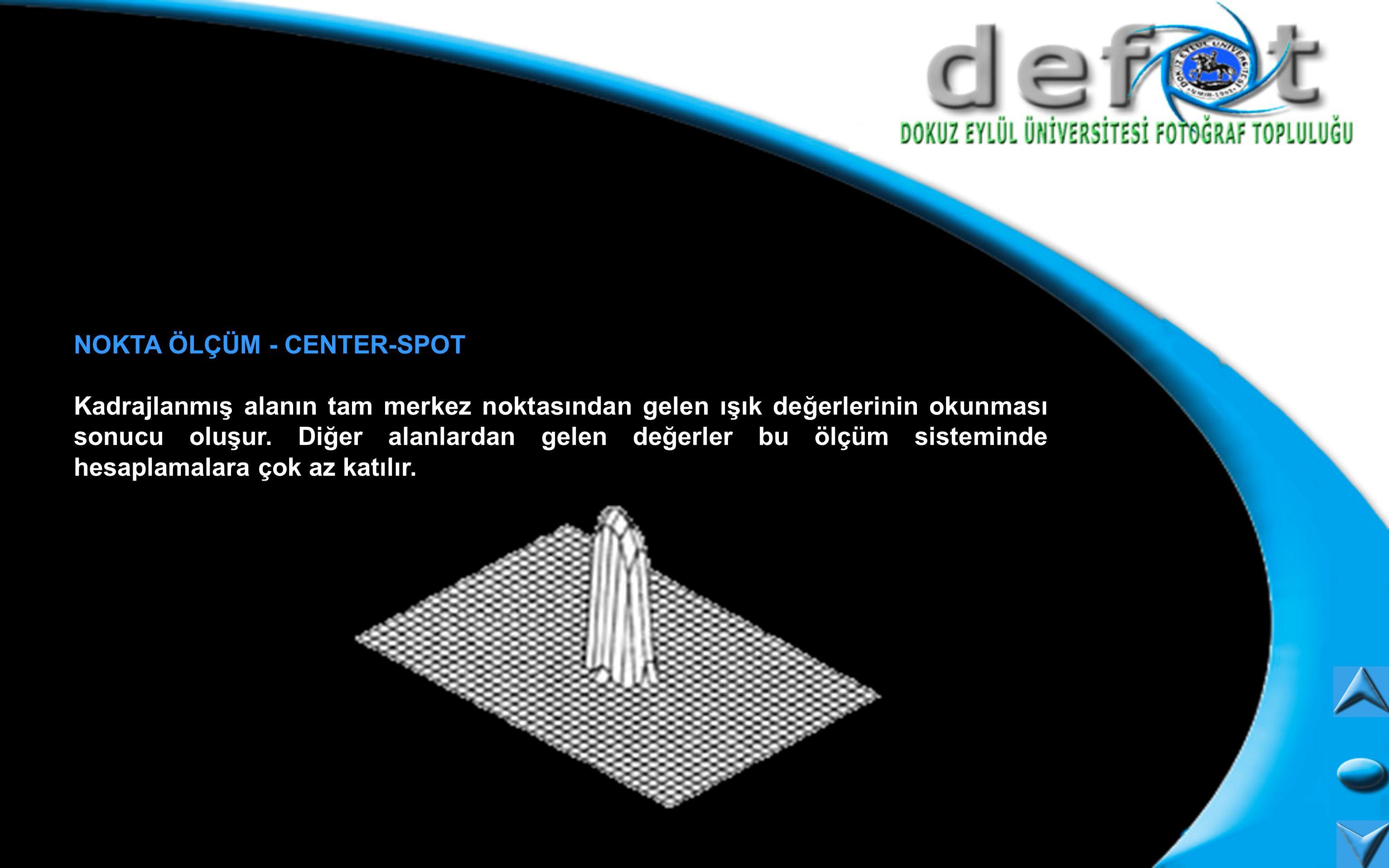 NOKTA ÖLÇÜM - CENTER-SPOT Kadrajlanmış alanın tam merkez noktasından gelen ışık değerlerinin okunması sonucu oluşur. Diğer alanlardan gelen değerler b
