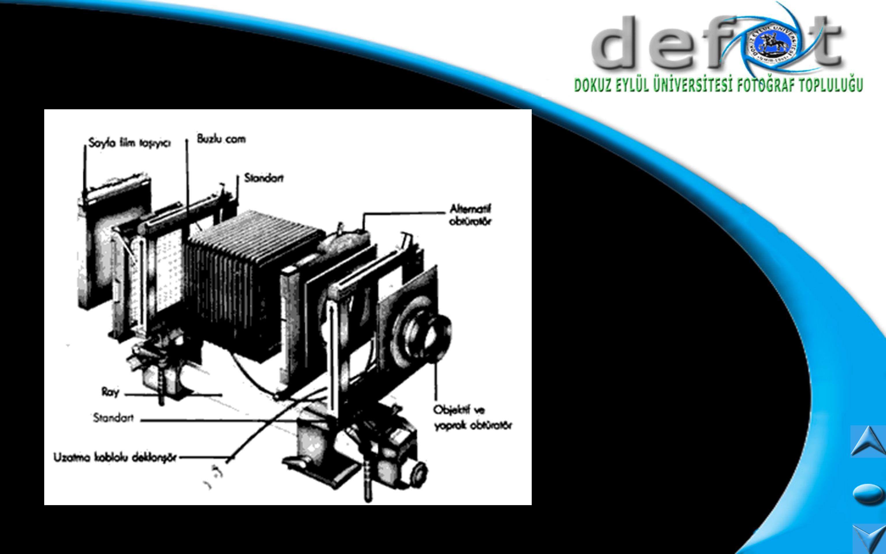 Merkez Örtücüler Mekanik olarak tetikleyen yaylı yapraklar, objektiften bağımsız gören kameralarda bulunur.