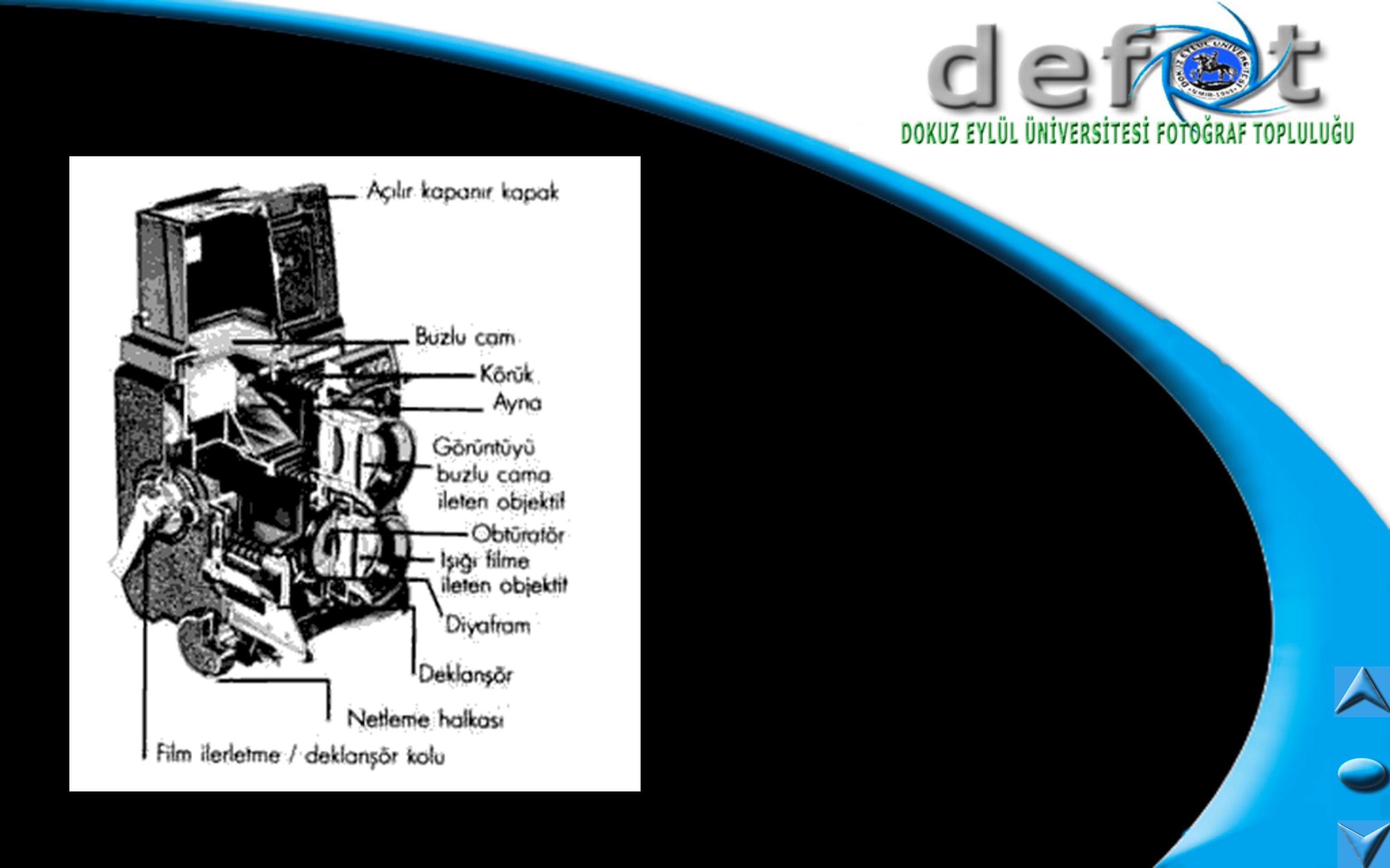 Yaprak Örtücüler Birbiri üzerinde kayabilen çelik yapraklar sayesinde dairesel dönme hareketi sonucu açılıp film düzlemine ışık girmesini, kapanarak ışık girmesini engelleyerek sessiz ve titreşimsiz çalışırlar.