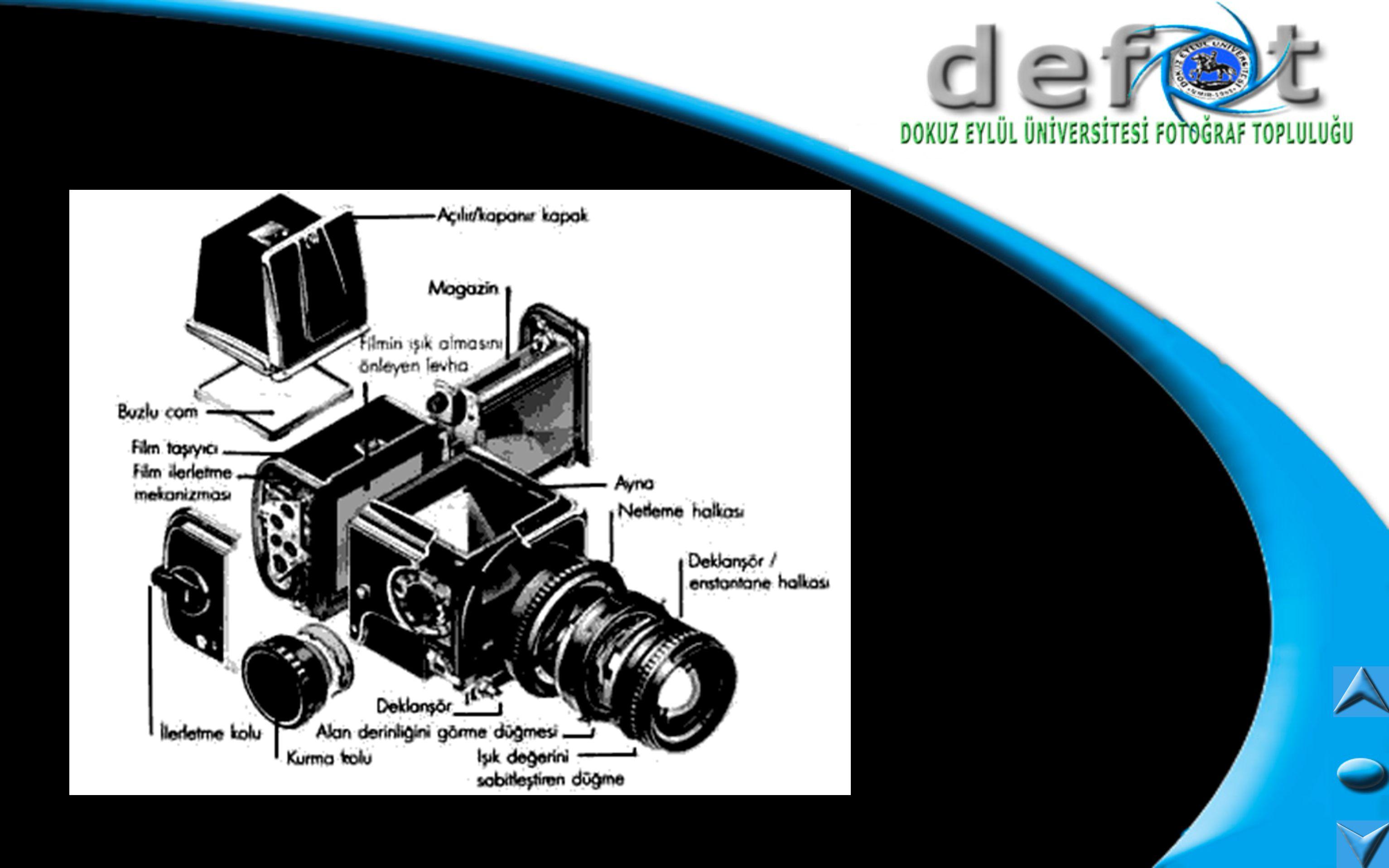DİYAFRAM Öncelikle görüntünün film düzlemi üzerinde tespit edilmesi için gerekli ışık miktarını ve alan derinliğini ayarlamaya yarayan sistemdir.Objektif üzerinde merceklerin arasında yer alır.