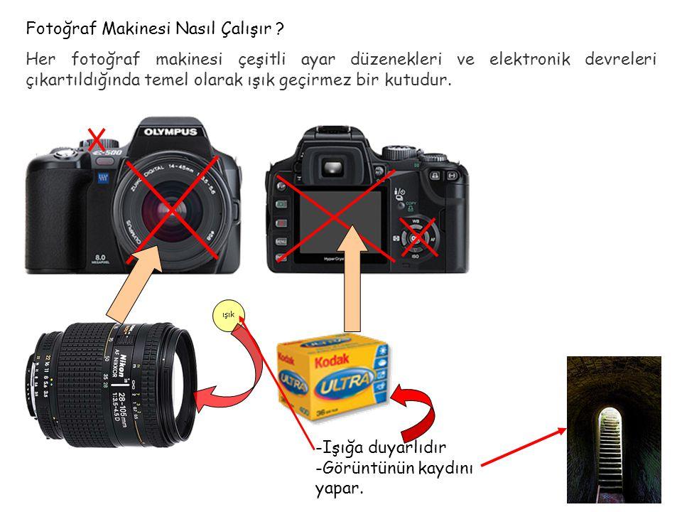 Fotoğraf Makinesi Nasıl Çalışır ? Her fotoğraf makinesi çeşitli ayar düzenekleri ve elektronik devreleri çıkartıldığında temel olarak ışık geçirmez bi