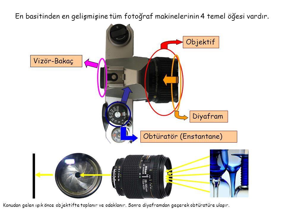 En basitinden en gelişmişine tüm fotoğraf makinelerinin 4 temel öğesi vardır. Konudan gelen ışık önce objektifte toplanır ve odaklanır. Sonra diyafram