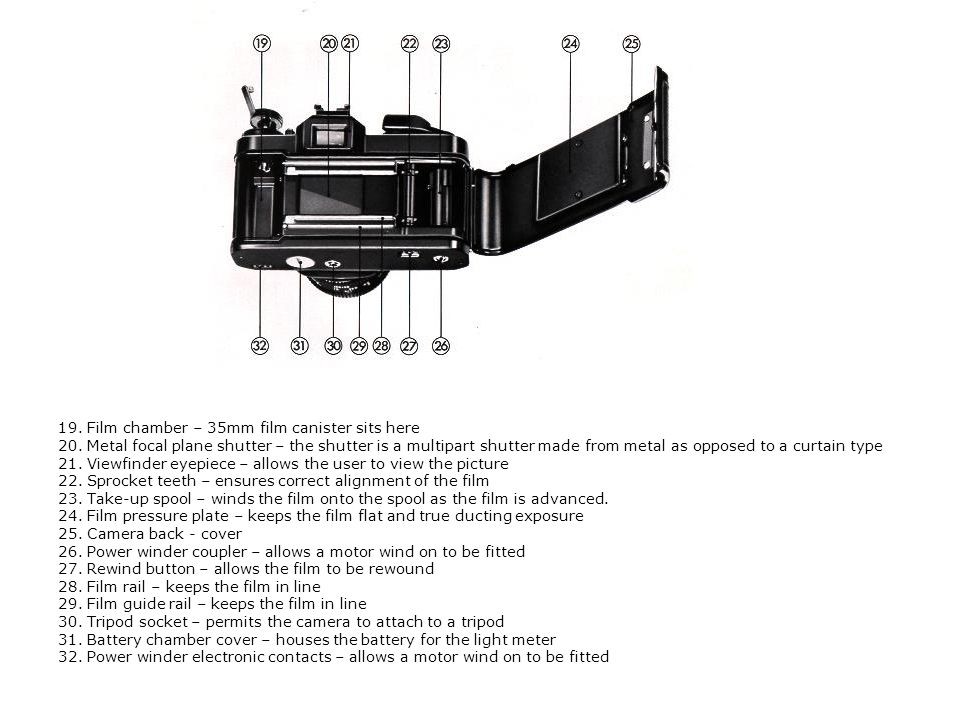 19. Film chamber – 35mm film canister sits here 20. Metal focal plane shutter – the shutter is a multipart shutter made from metal as opposed to a cur