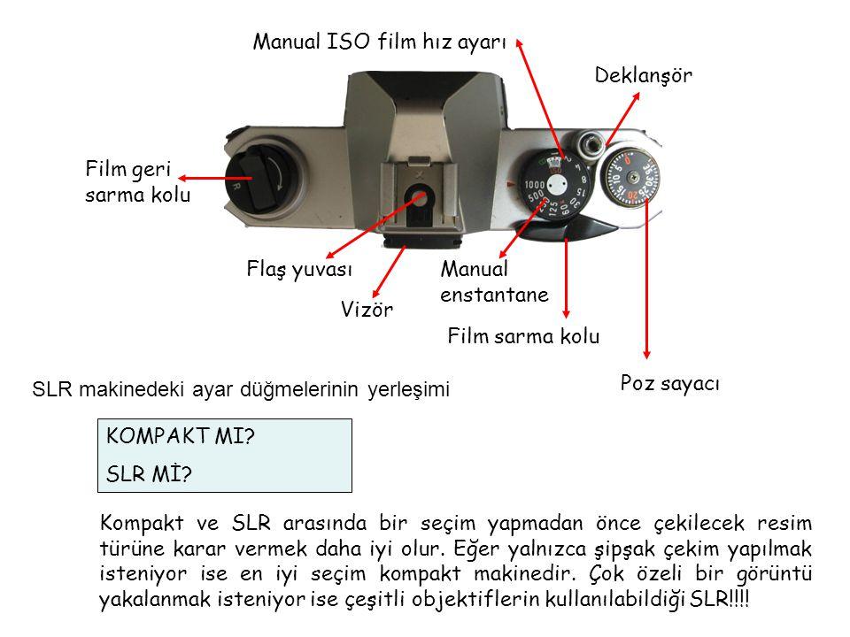 Manual enstantane Deklanşör Film sarma kolu Poz sayacı Flaş yuvası Vizör Manual ISO film hız ayarı Film geri sarma kolu KOMPAKT MI? SLR Mİ? Kompakt ve