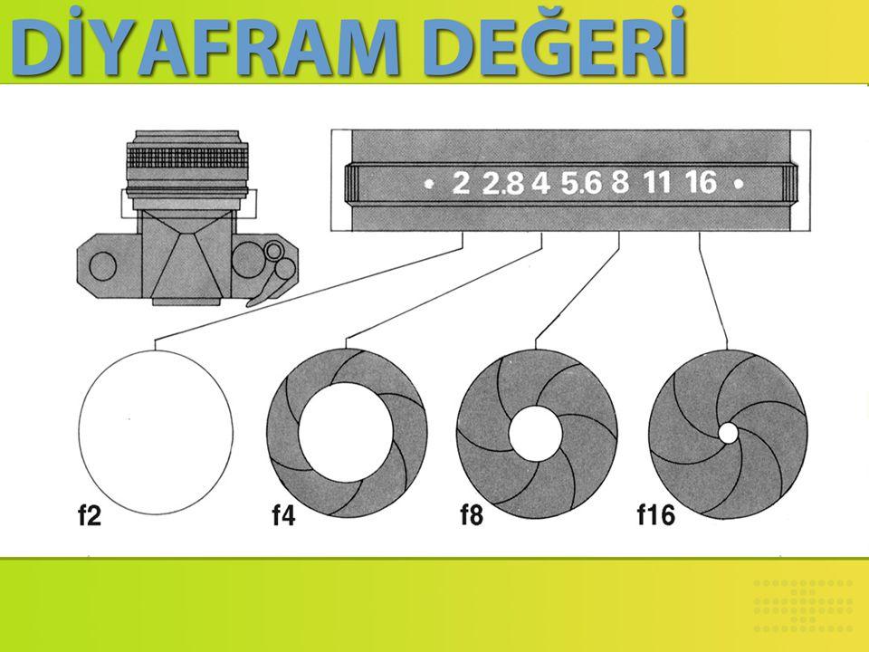 Objektifin içerisinden geçen ışığın miktarını kontrol eden açılıp kapanabilen düzeneğe diyafram denir. İnsan gözündeki irise benzer. f ile ifade edili