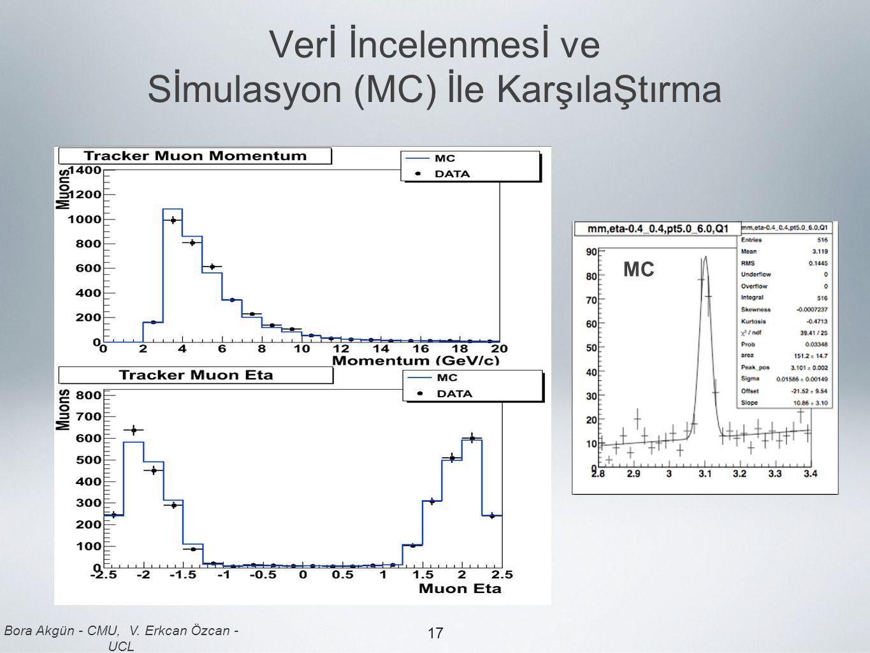 Bora Akgün - CMU, V. Erkcan Özcan - UCL Verİ İncelenmesİ ve Sİmulasyon (MC) İle KarşılaŞtırma MC 17