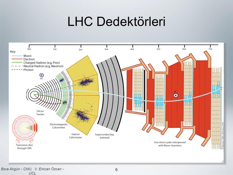 Bora Akgün - CMU, V. Erkcan Özcan - UCL LHC Dedektörleri 6