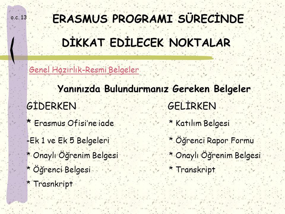 Genel Hazırlık-Resmi Belgeler Yanınızda Bulundurmanız Gereken Belgeler GİDERKEN GELİRKEN * Erasmus Ofisi'ne iade * Katılım Belgesi -Ek 1 ve Ek 5 Belge