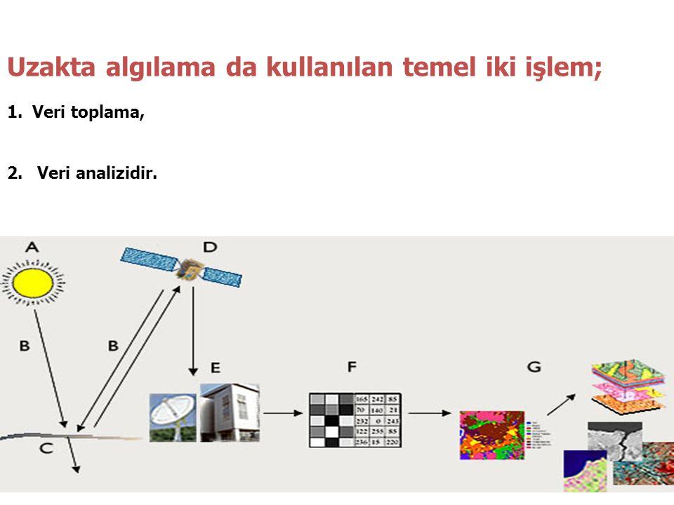 Uzakta algılama da kullanılan temel iki işlem; 1.Veri toplama, 2. Veri analizidir.