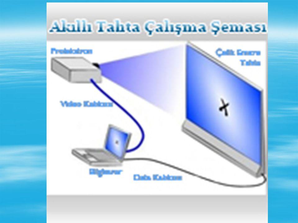  Data projektörü bilgisayar aracılığı ile her türlü ses, video, görsel ve yazılım materyallerinin yansıtıldığı bir eğitim öğretim aracıdır.