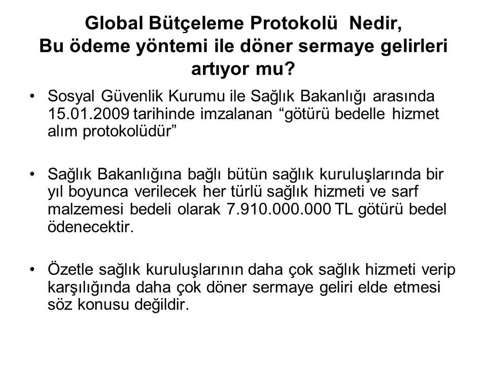 Global Bütçeleme Protokolü Nedir, Bu ödeme yöntemi ile döner sermaye gelirleri artıyor mu.