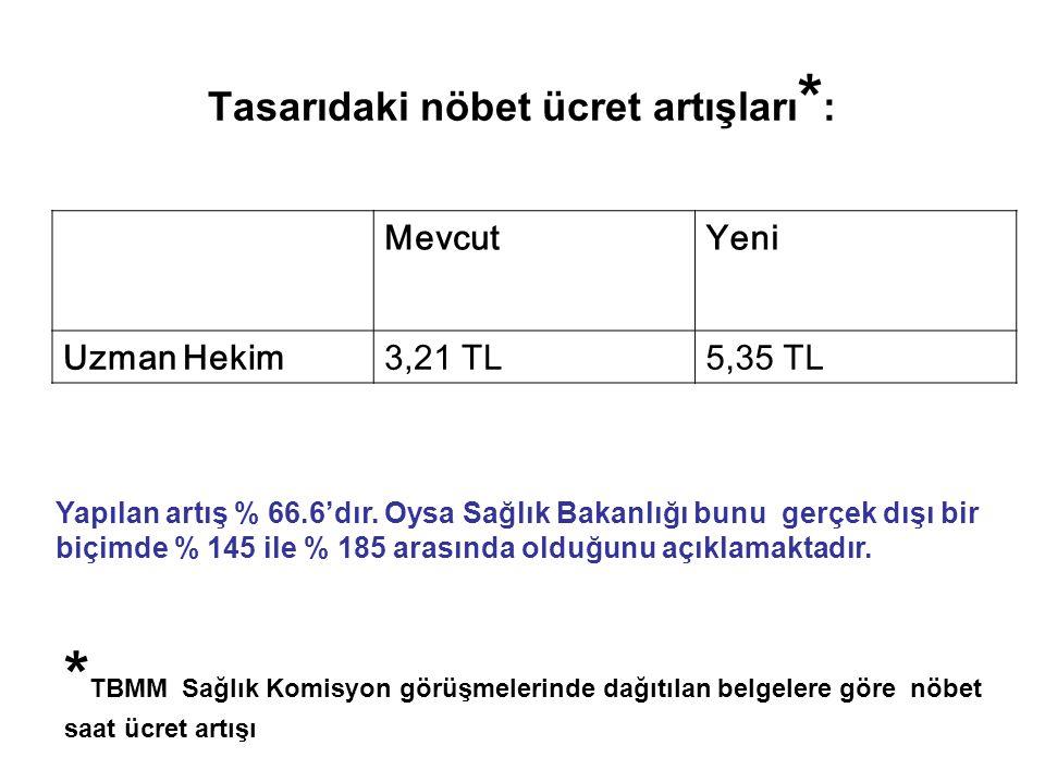 Tasarıdaki nöbet ücret artışları * : MevcutYeni Uzman Hekim3,21 TL5,35 TL Yapılan artış % 66.6'dır.